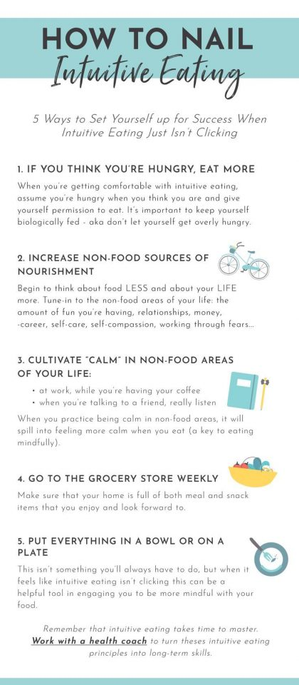 How To Nail Intuitive Eating